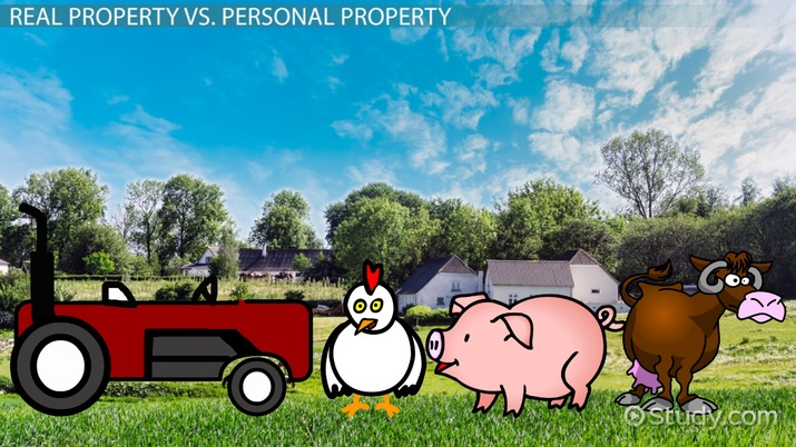 Real Property vs Personal Property